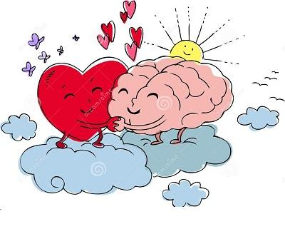 inima creier